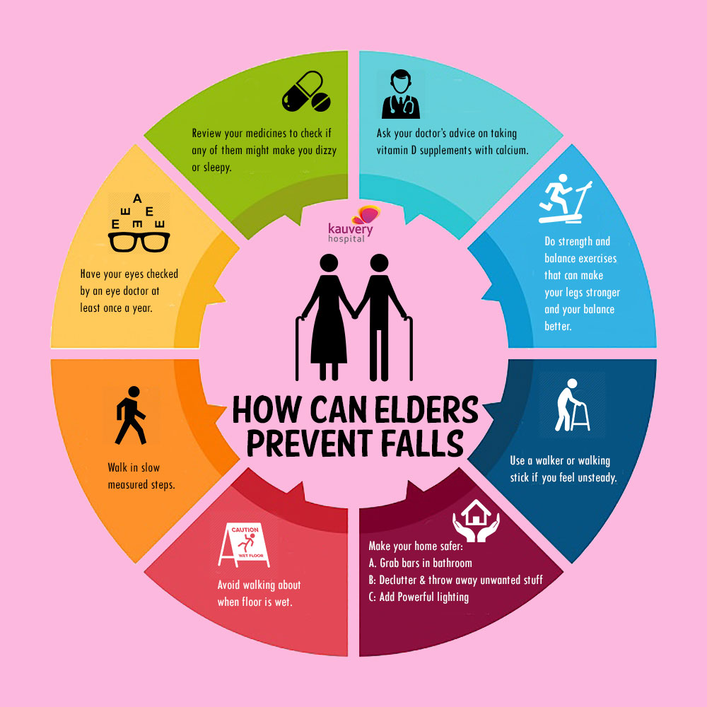 how-can-elders-prevent-falls